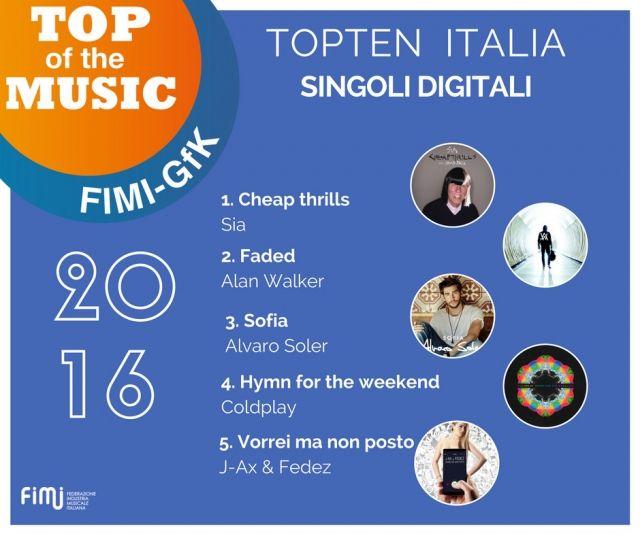 Classifica FIMI, l'album più venduto in Italia nel 2016 è